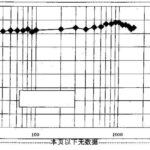 Anti-radiation nickel copper plain conductive fabric