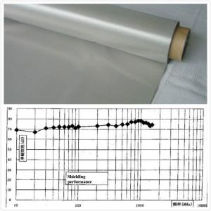 RFID shield fabric